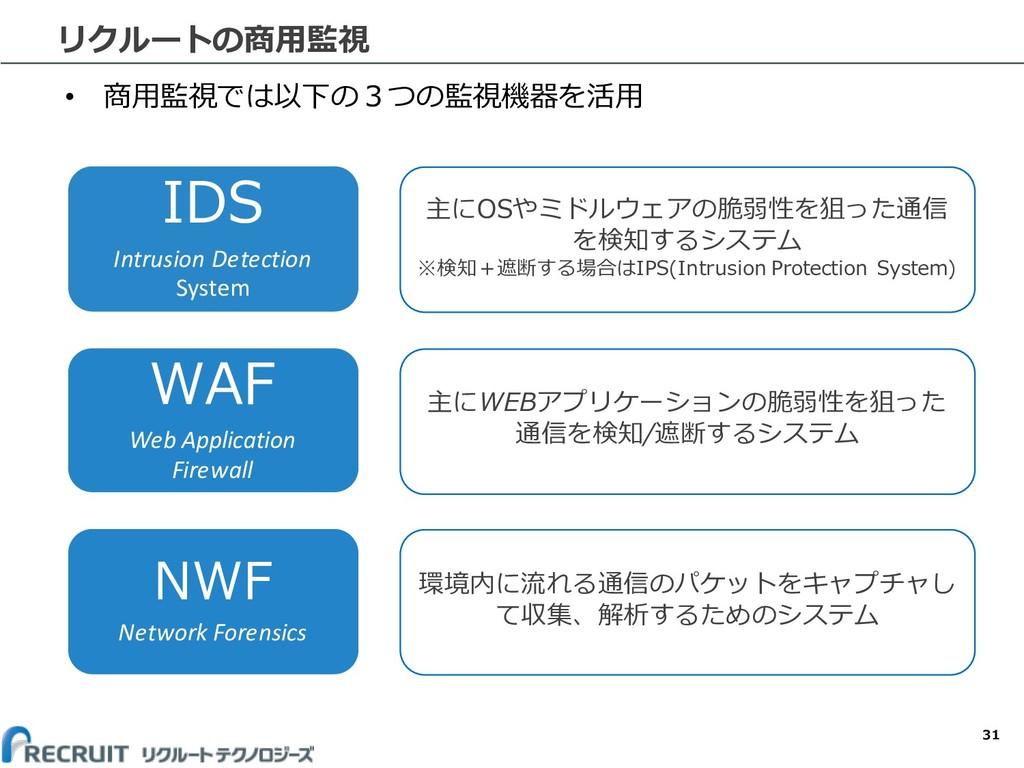 リクルートの商⽤監視 31 IDS Intrusion Detection System WA...