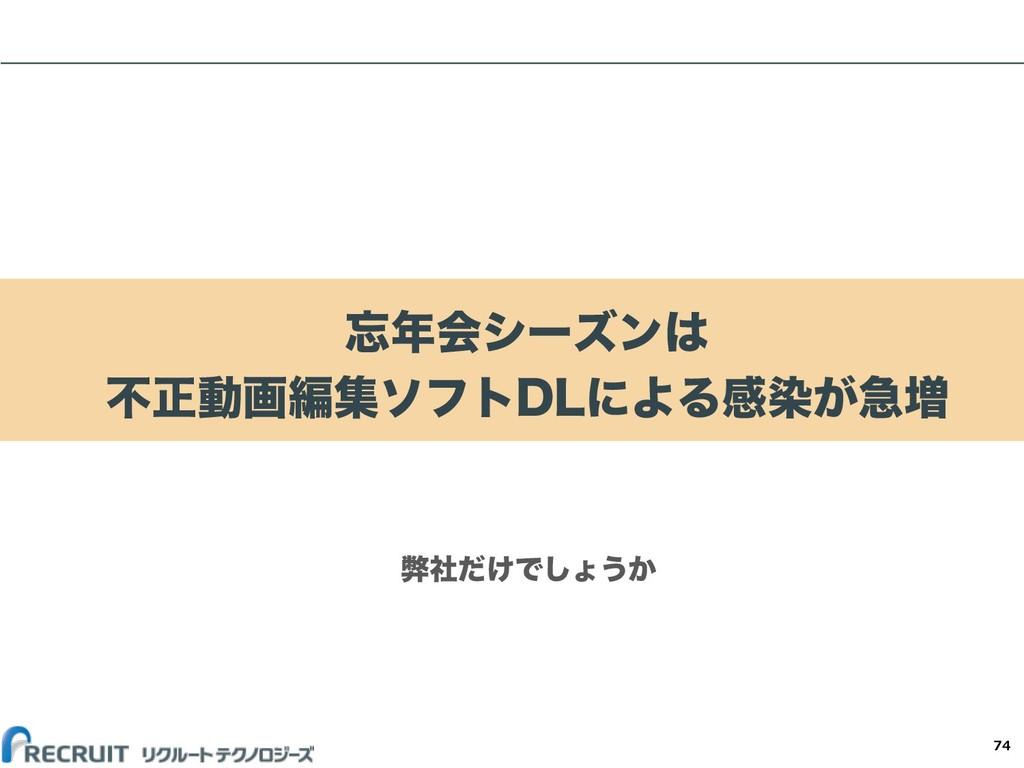 74 ձγʔζϯ ෆਖ਼ಈըฤूιϑτ%-ʹΑΔײછ͕ٸ૿ ฐ͚ࣾͩͰ͠ΐ͏͔