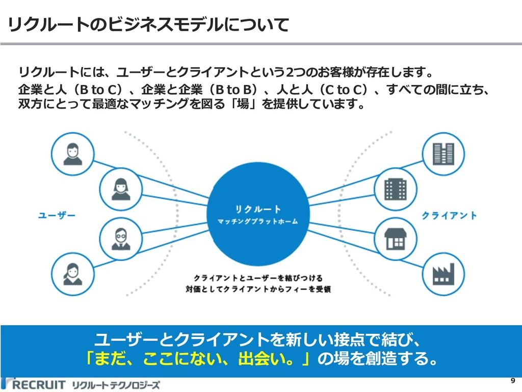 リクルートのビジネスモデルについて 9 リクルートには、ユーザーとクライアントという2つのお客...