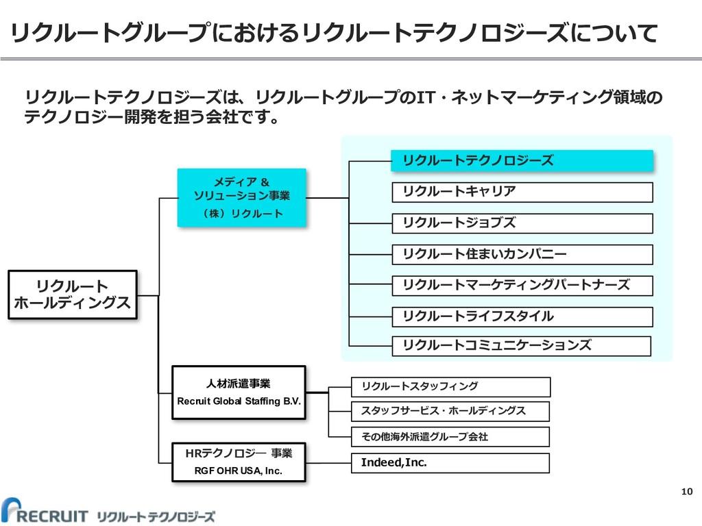 リクルートテクノロジーズは、リクルートグループのIT・ネットマーケティング領域の テクノロジー...