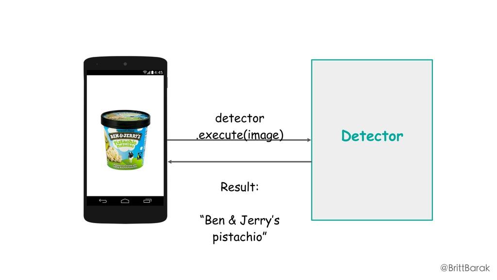 "Detector detector .execute(image) Result: ""Ben ..."