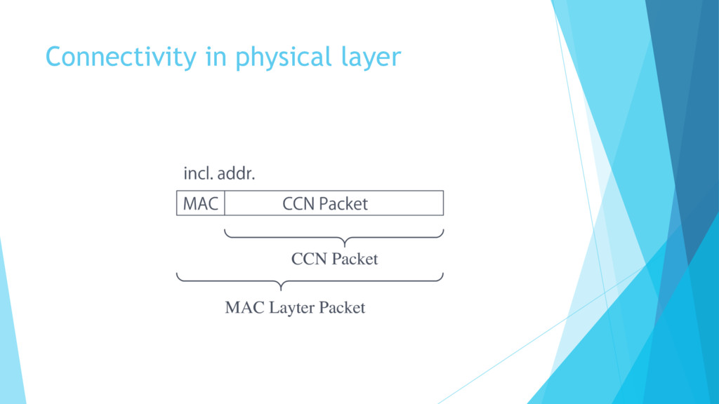 Connectivity in physical layer