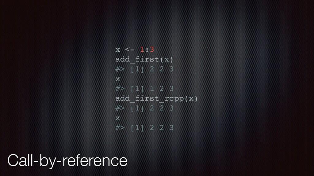 x <- 1:3 add_first(x) #> [1] 2 2 3 x #> [1] 1 2...