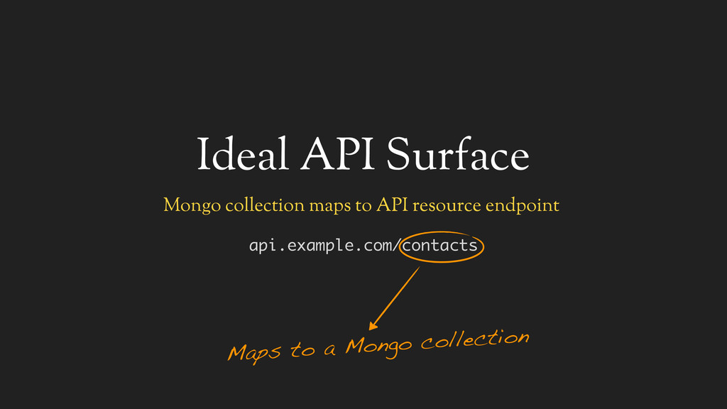 Ideal API Surface Mongo collection maps to API ...