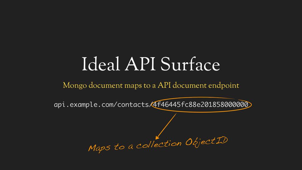 Ideal API Surface Mongo document maps to a API ...
