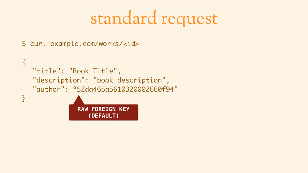 standard request $ curl example.com/works/<id> ...