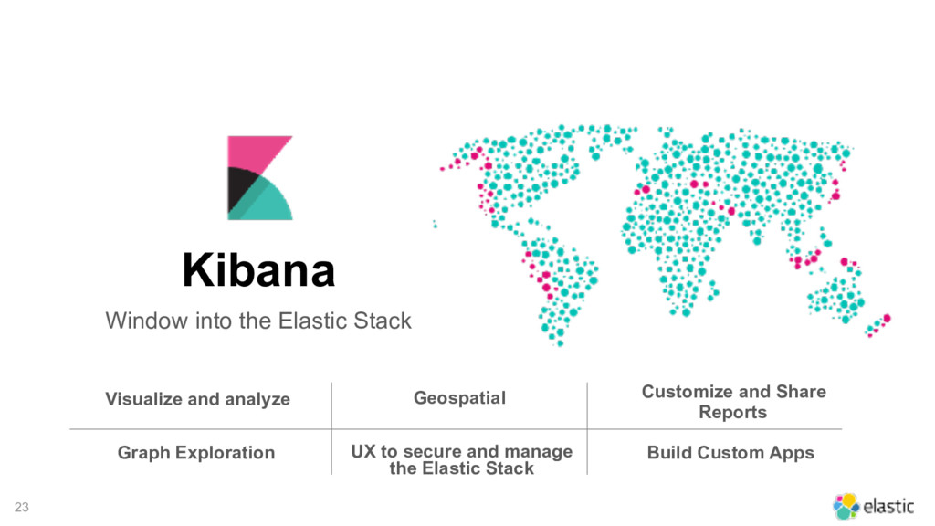 23 Kibana Window into the Elastic Stack Visuali...