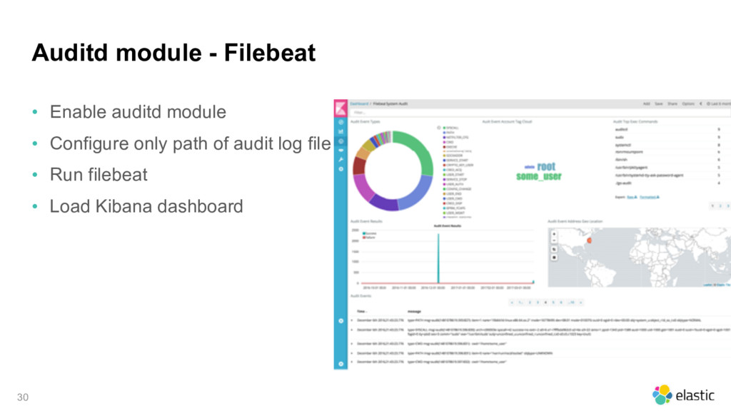 Auditd module - Filebeat • Enable auditd module...