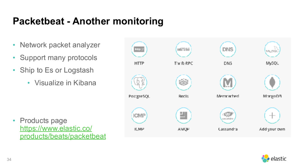 Packetbeat - Another monitoring • Network packe...