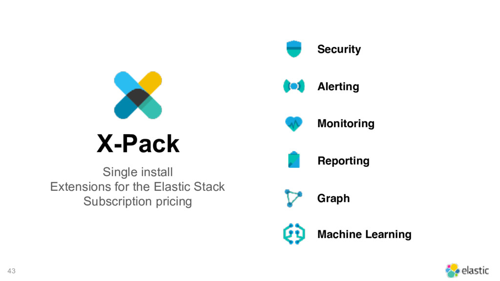 Single install Extensions for the Elastic Stack...