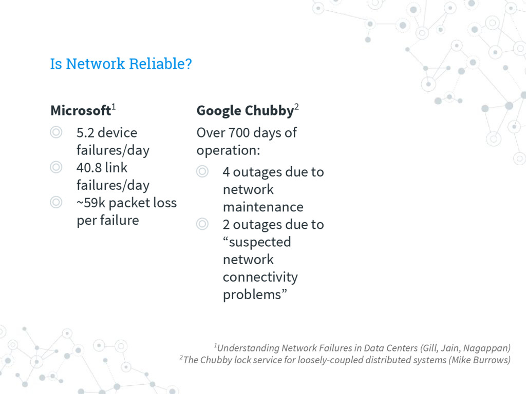 Is Network Reliable? Microsoft1 ◎ 5.2 device fa...