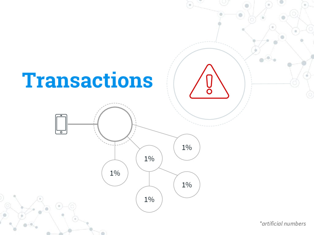 Transactions 1% 1% 1% 1% 1% *artificial numbers