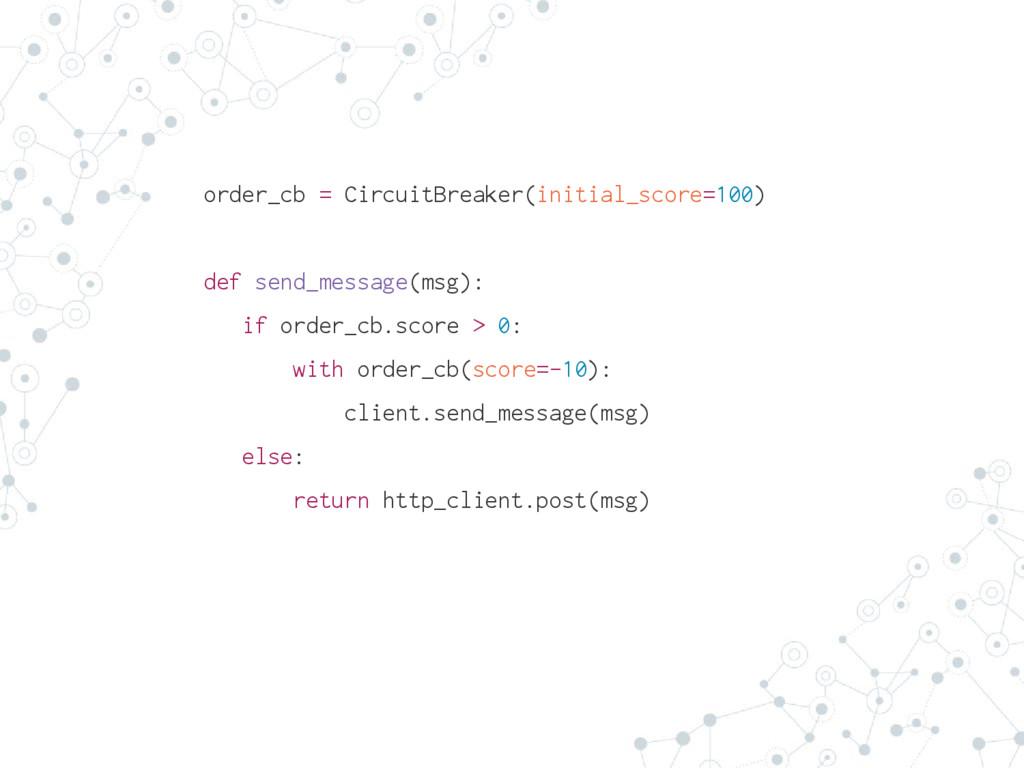 order_cb = CircuitBreaker(initial_score=100) de...