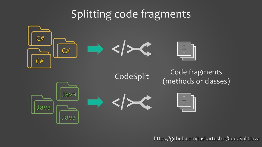 Splitting code fragments C# C# C# </> CodeSplit...