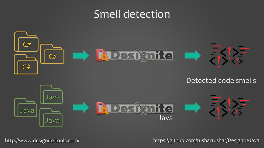 Smell detection C# C# C# Detected code smells J...