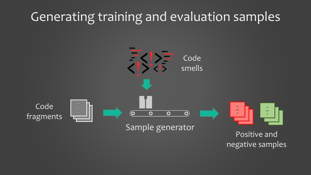 Generating training and evaluation samples Samp...