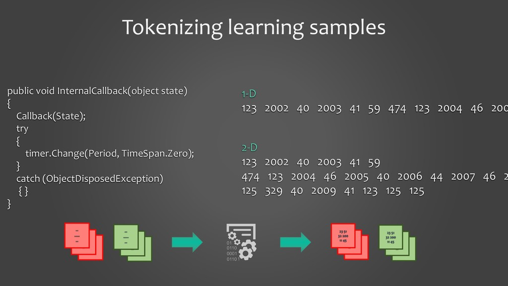 Tokenizing learning samples -- ---- -- -- ---- ...