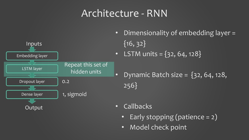 Architecture - RNN • Dimensionality of embeddin...
