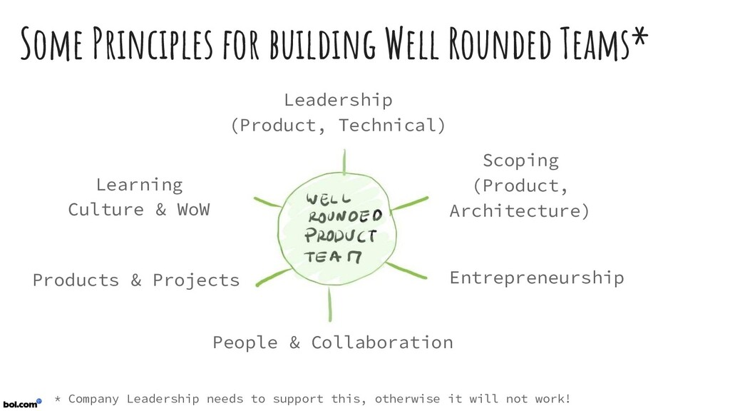 Some Principles for building Well Rounded Teams...