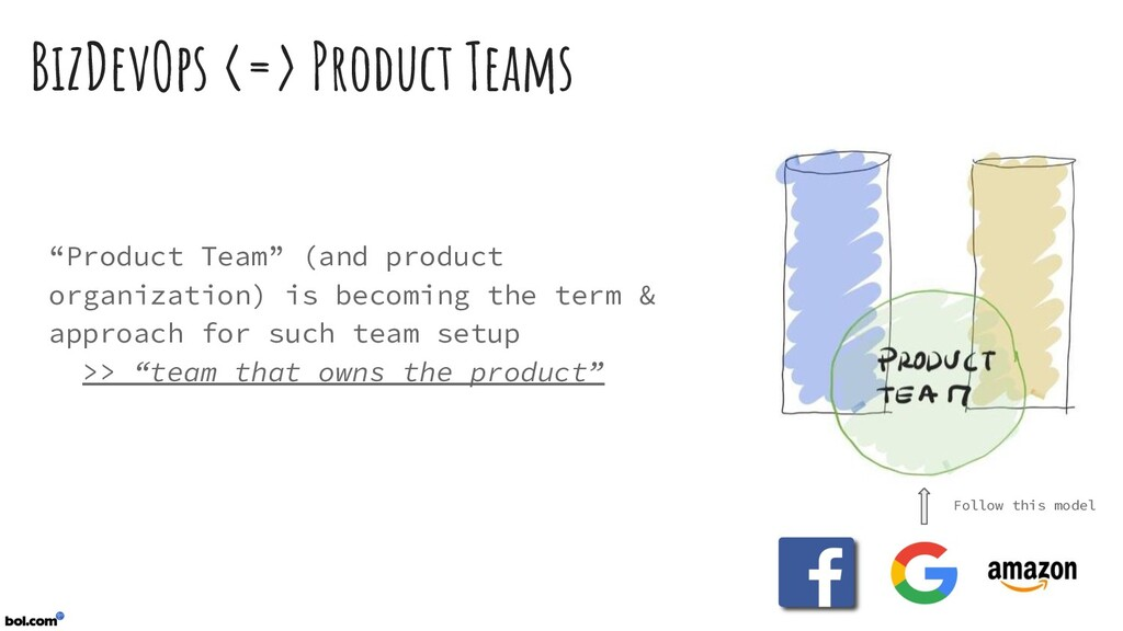 "BizDevOps <=> Product Teams ""Product Team"" (and..."