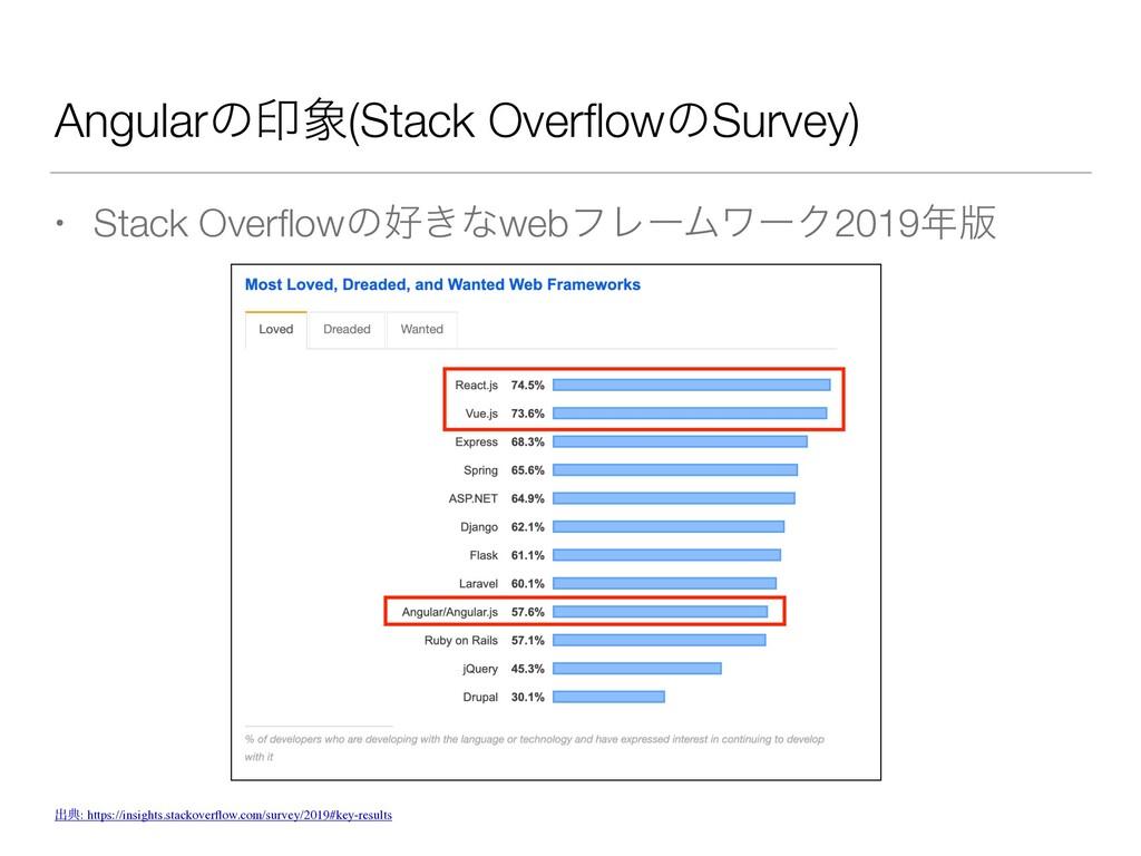 Angularͷҹ(Stack OverflowͷSurvey) • Stack Overflo...