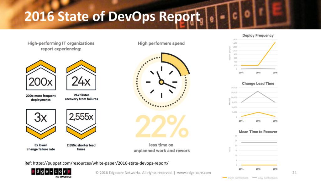 2016 State of DevOps Report 24 © 2016 Edgecore ...