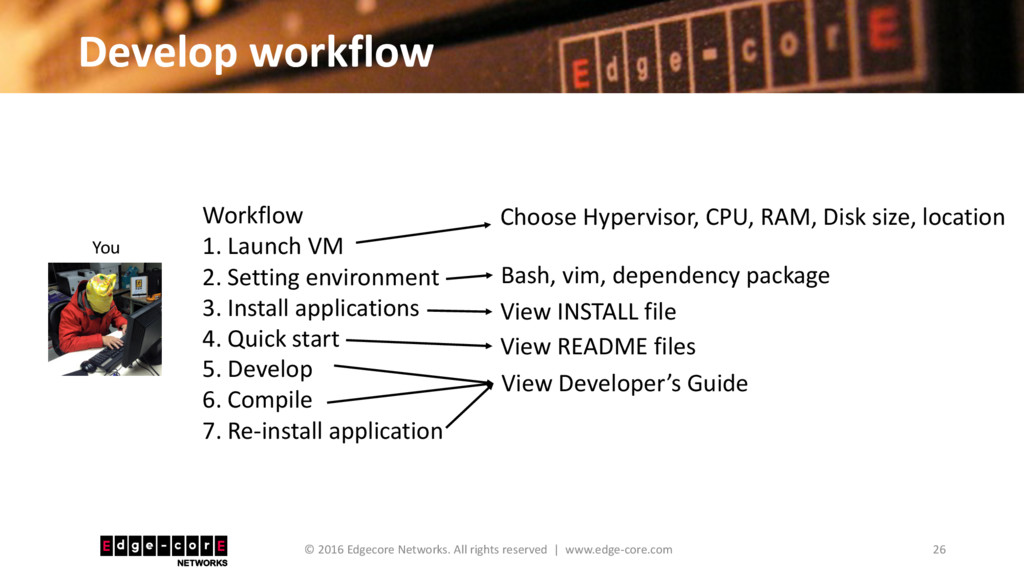 Develop workflow 26 © 2016 Edgecore Networks. A...