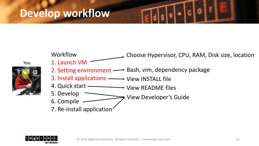 Develop workflow 30 © 2016 Edgecore Networks. A...