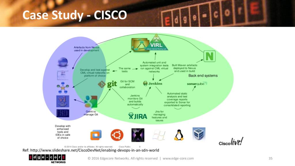 Case Study - CISCO 35 © 2016 Edgecore Networks....