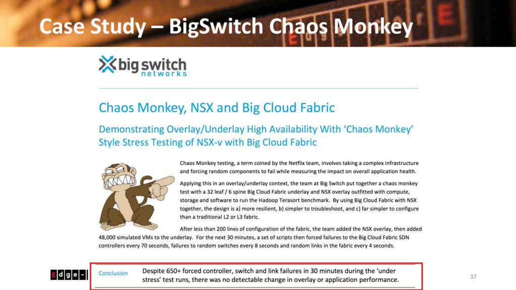 Case Study – BigSwitch Chaos Monkey 37 © 2016 E...