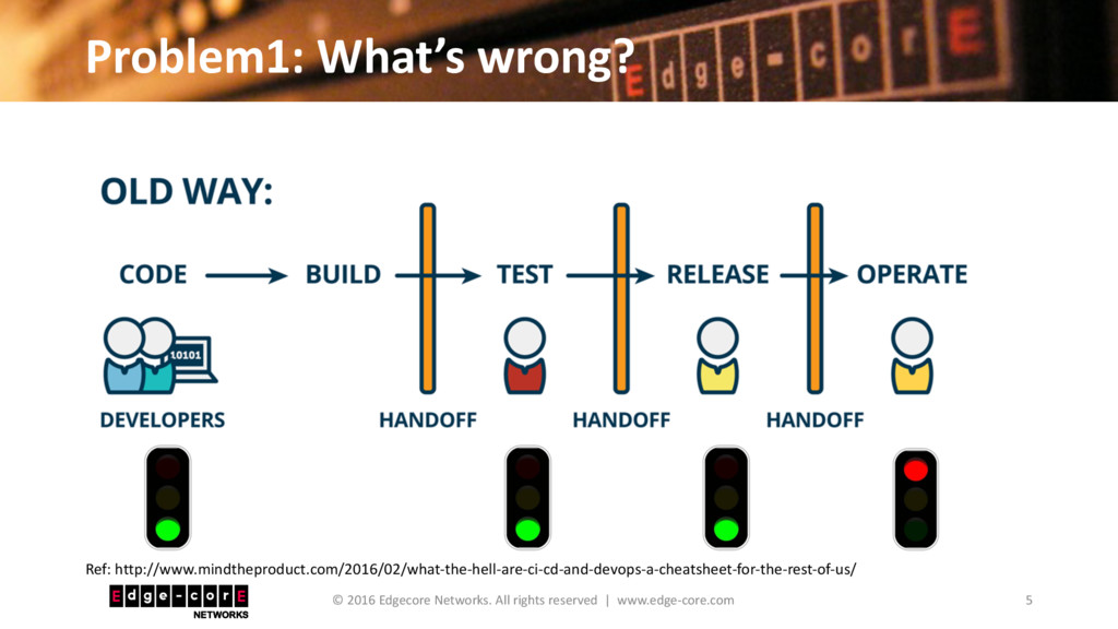 Problem1: What's wrong? 5 © 2016 Edgecore Netwo...