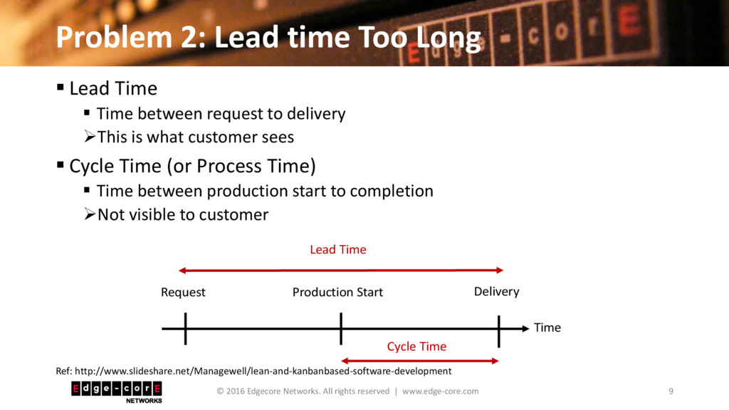 Problem 2: Lead time Too Long 9 © 2016 Edgecore...