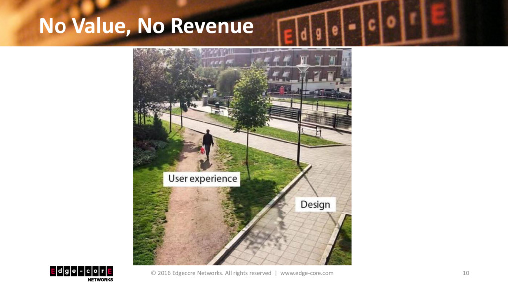 No Value, No Revenue 10 © 2016 Edgecore Network...