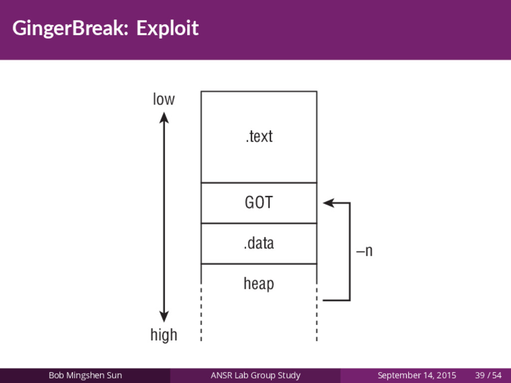 GingerBreak: Exploit exploit work across builds...