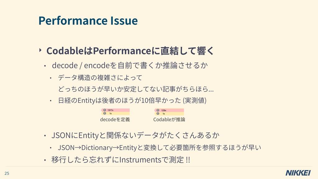 Performance Issue 25 ‣ CodableはPerformanceに直結して...