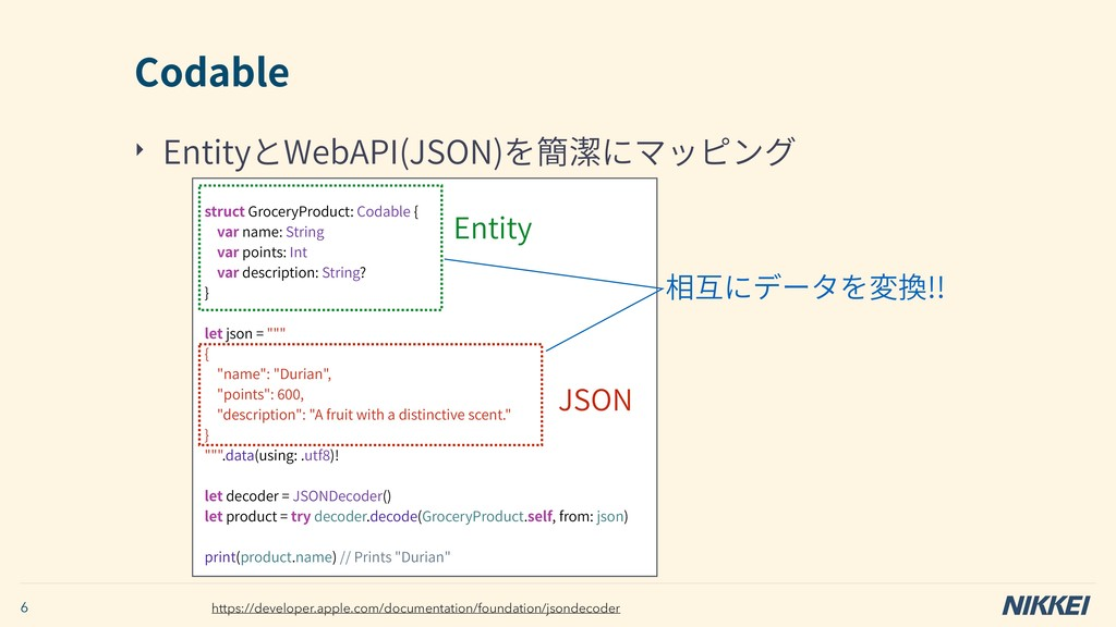 ‣ EntityとWebAPI(JSON)を簡潔にマッピング Codable 6 https:...