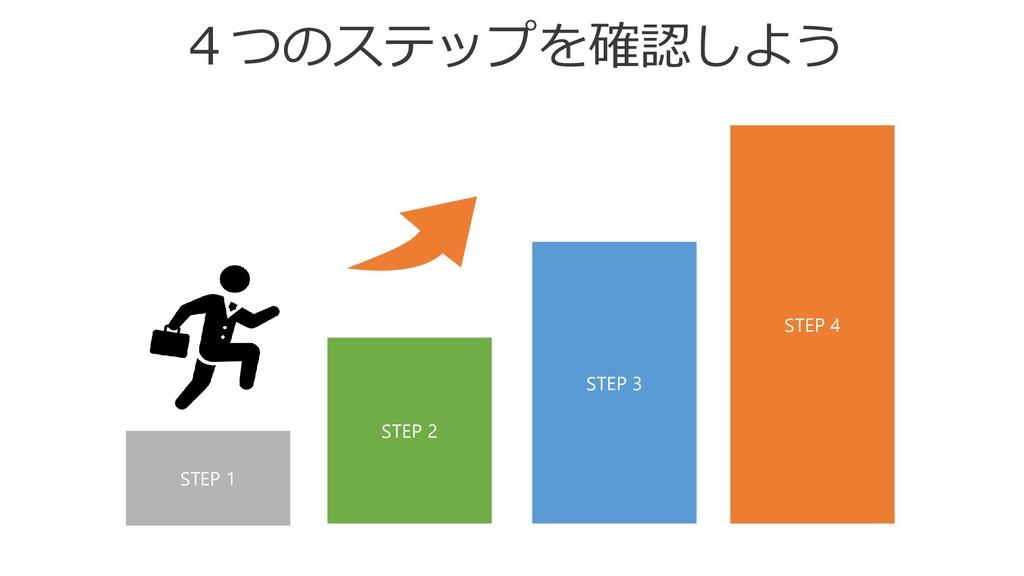 STEP 1 STEP 2 STEP 3 STEP 4 4つのステップを確認しよう