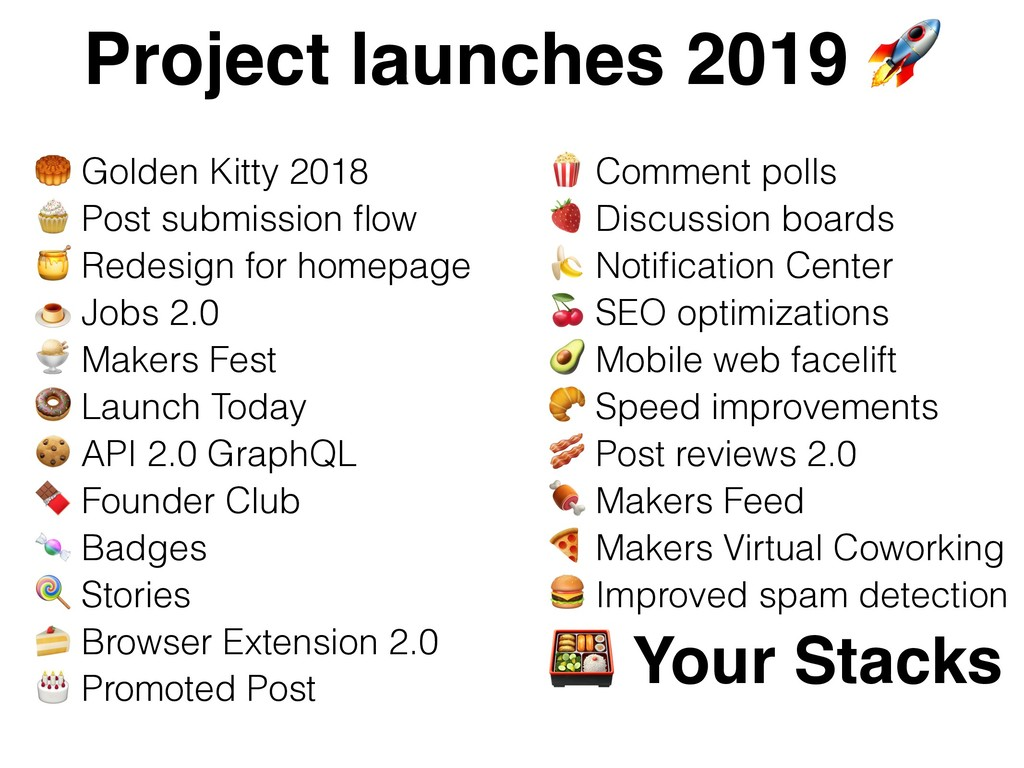 Golden Kitty 2018  Post submission flow  Redesi...