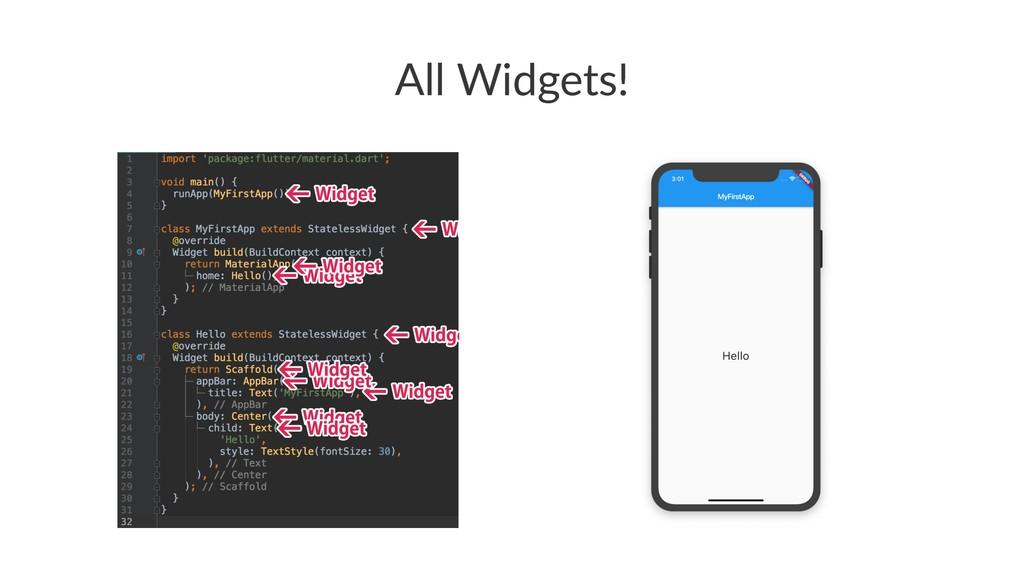 All Widgets!