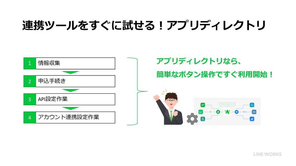 連携ツールをすぐに試せる︕アプリディレクトリ アプリディレクトリなら、 簡単なボタン操作ですぐ...