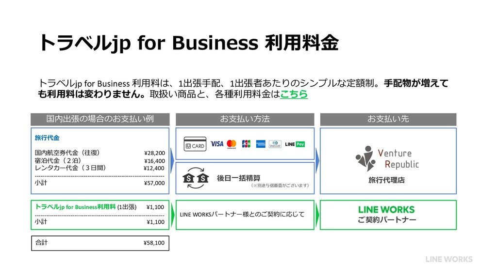 トラベルjp for Business 利⽤料⾦ トラベルjp for Business 利⽤...