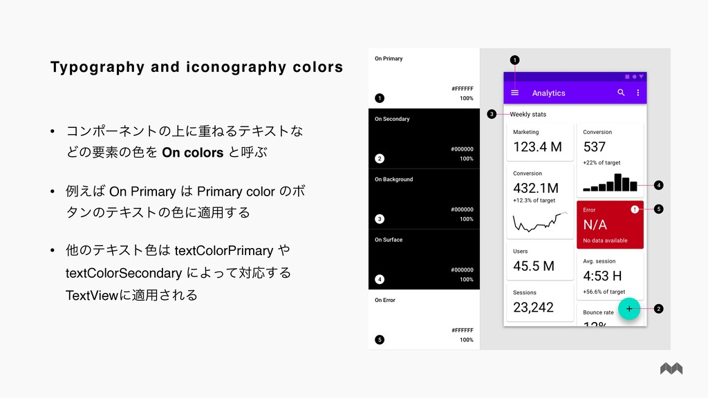 Typography and iconography colors • ίϯϙʔωϯτͷ্ʹॏ...
