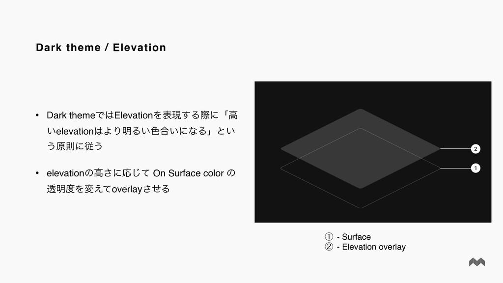 Dark theme / Elevation • Dark themeͰElevationΛ...