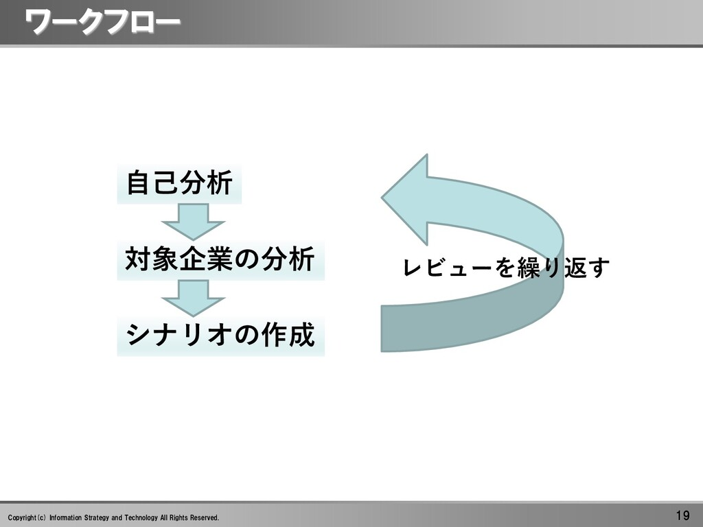 19 Copyright(c) Information Strategy and Techno...