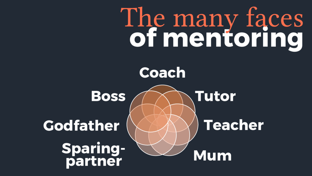 Coach Tutor Teacher Mum Sparing- partner Godfat...