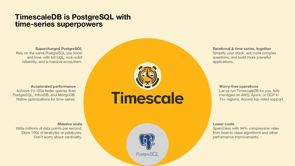 TimescaleDB is PostgreSQL with time-series supe...