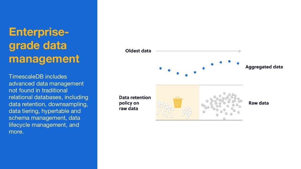 Enterprise- grade data management TimescaleDB i...