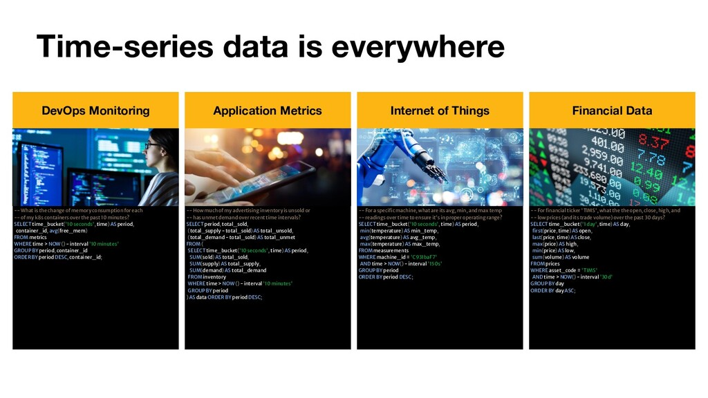 Time-series data is everywhere -- What is the c...