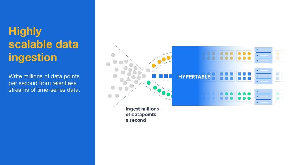 Highly scalable data ingestion Write millions o...