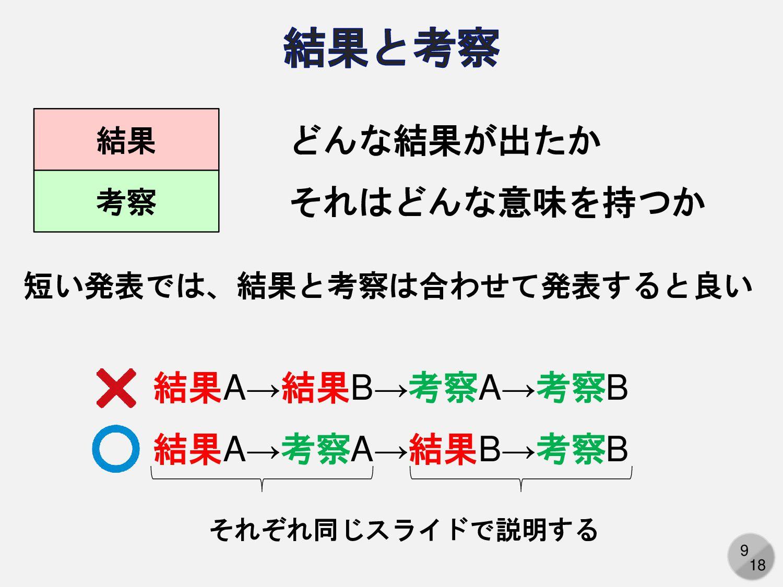 9 結果 どんな結果が出たか 考察 それはどんな意味を持つか 短い発表では、結果と考察は合わせ...